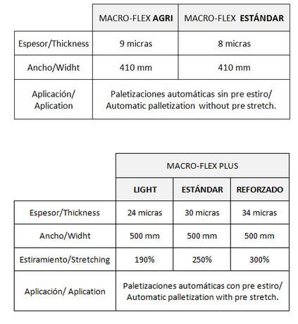 film-macroperforado-automatico