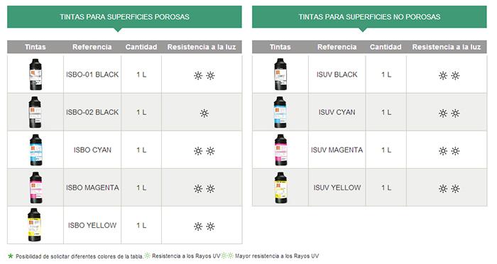 consumibles-tintes-neo-inkjet1