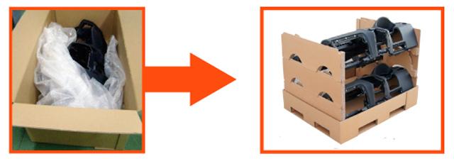 Embalaje industrial para automocion5