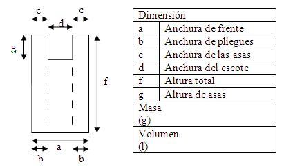 Fig.1 Esquema de dimensiones de una bolsa tipo camiseta