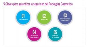 5ClavesparaGarantizarlaSeguridadPackagingCosmetico