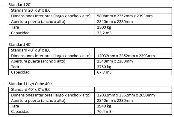 tabla-dry-van