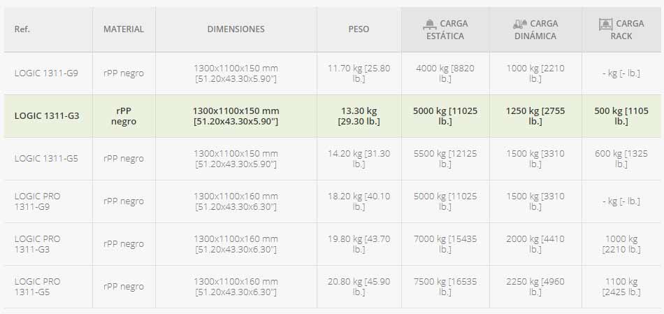 palet-1300x1100-monobloque-de-3-patines-datos-tecnicos
