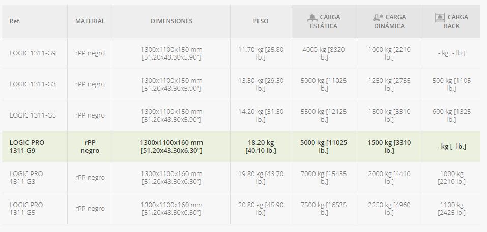 palet-1300x1100-monobloque-pesado-sin-patines-datos-tecnicos
