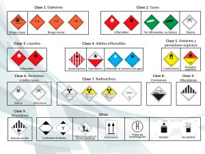 etiquetas-mercancias-peligrosas-1