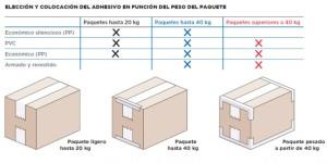 cintas-adhesivas-768x384