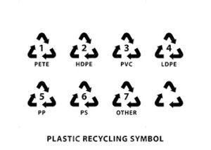 Los 7 símbolos para el plástico