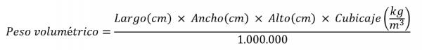 métodos para determinar el peso volumétrico de un envío: